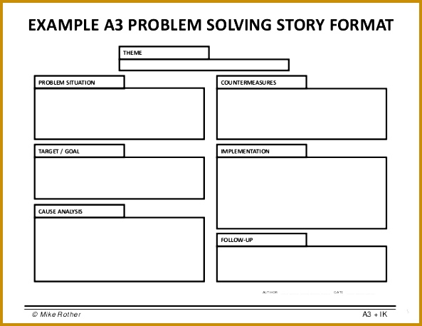A3 Proposal Template 52457 Lean A3 Project Proposal Template