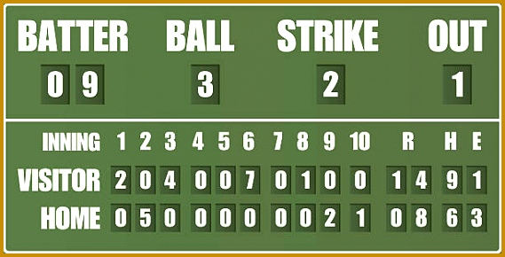 Vintage Baseball Scoreboard vector art illustration 569290