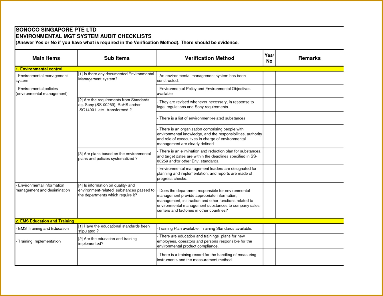 Business Checklist Templates Behavior Checklist Template Business Audit Forms Templates Personal Loan Document Template Printable Internal 10351339