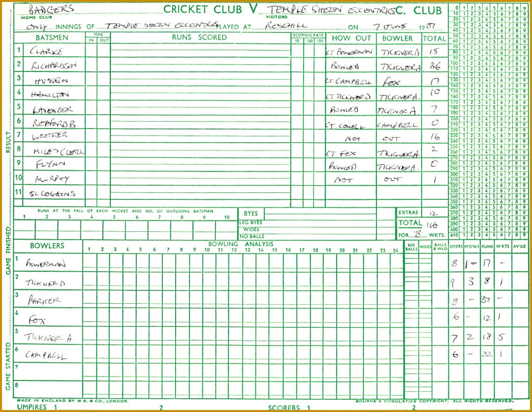 of the mistakes found seem to have been caused by transcription errors and this is one of those since the bowling summary sheet has Simon with a maiden 8371081