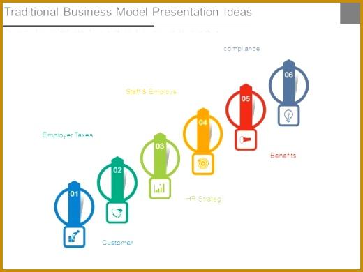 Traditional Business Model Presentation Ideas Traditional Business Model Presentation Ideas 1 Traditional Business Model Presentation Ideas 2 390520