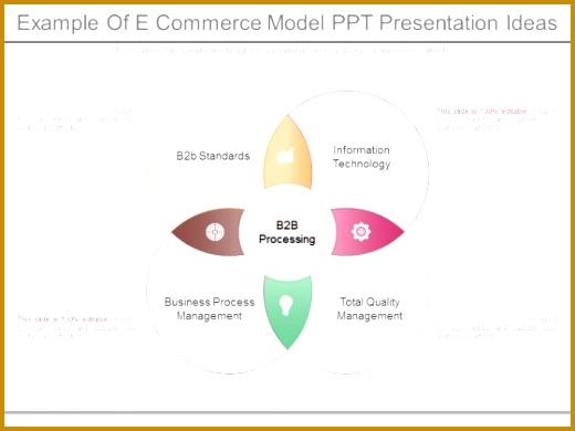 Presentation Ideas Example E merce Model Ppt Presentation Ideas 1 Example E merce Model Ppt Presentation Ideas 2 520390