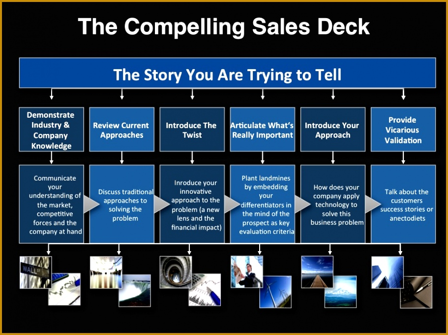 Go to Market Strategy Template Sales Deck 683911