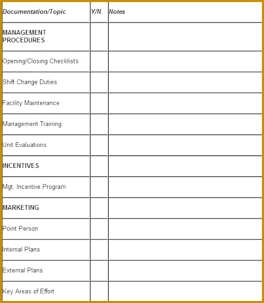6 Restaurant Checklist Templates Word Excel Templates 592515