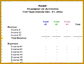 Basis for preparing and understanding financial statements for a church or nonprofit 218285