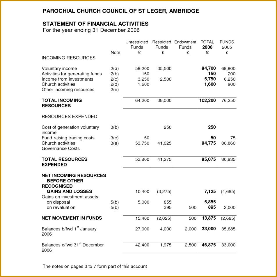 12 Sample Financial Statements 952952