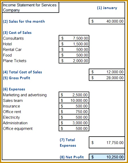 In e Statement Sample Excel Sheet for Service Business 568446
