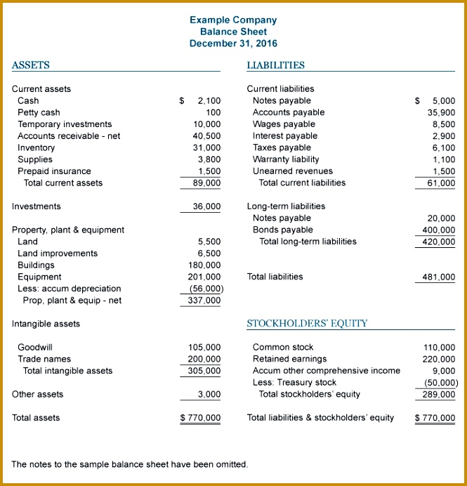 Notes To Financial Statements 665692
