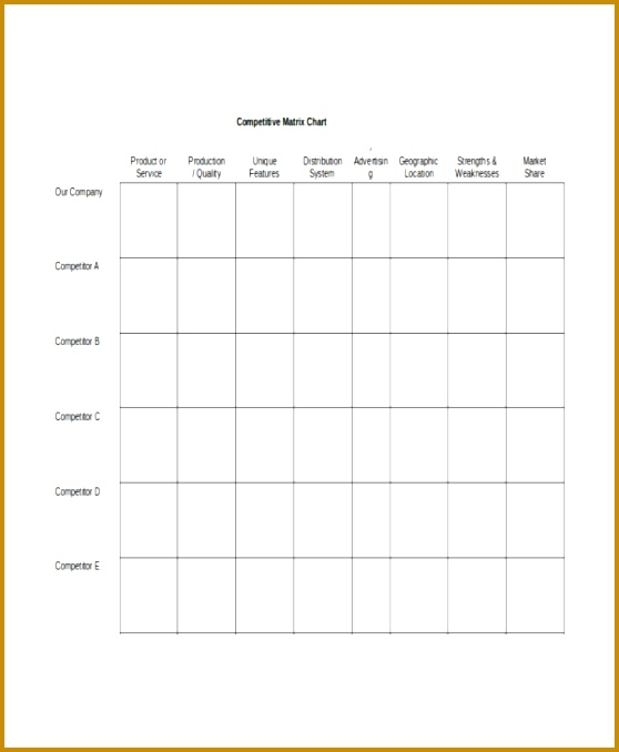 5 Competitive Analysis Chart Template