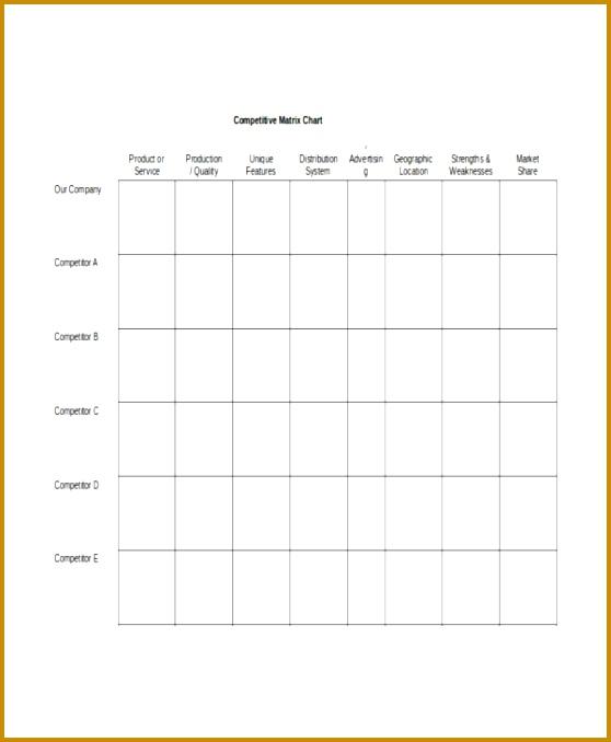petitive Analysis parative Chart 678558