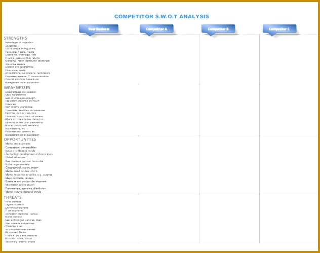 Product petitive Analysis Template 632499