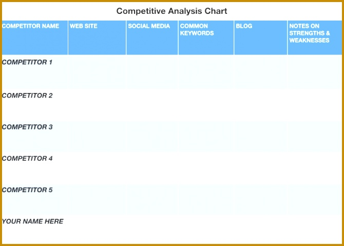 Swot Analysis Chart Template Template Examples petitor 479670