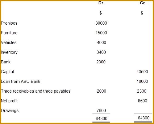 balance sheet example 1 403499