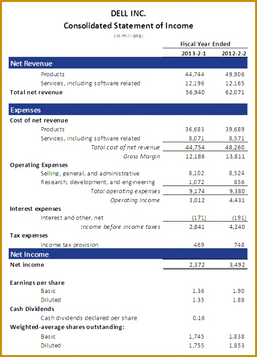 consolidated financial statement template - 4 consolidated financial statement template fabtemplatez