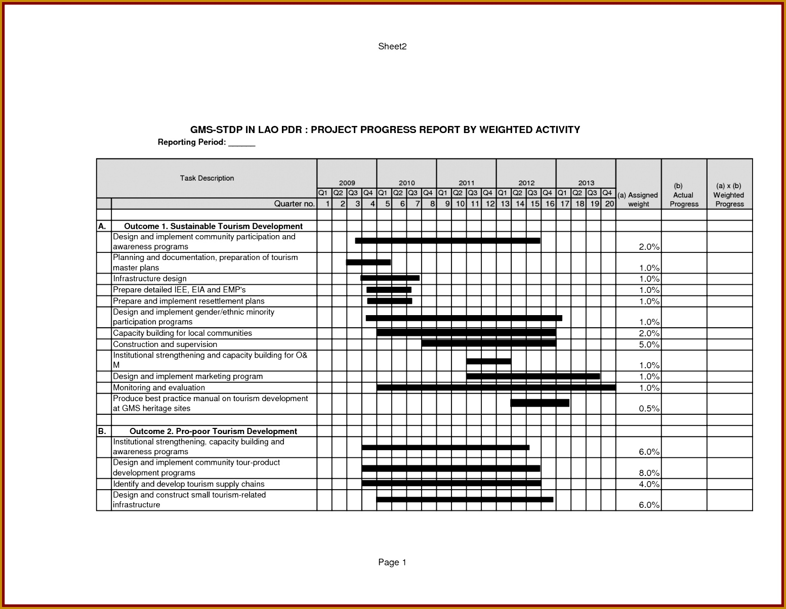 Construction Accident Report form Template and 17 Construction Progress Report Template Sendlettersfo 12041553