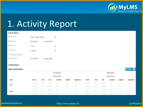 sales reports every sales manager should be reviewing 4 638 cb= 445593