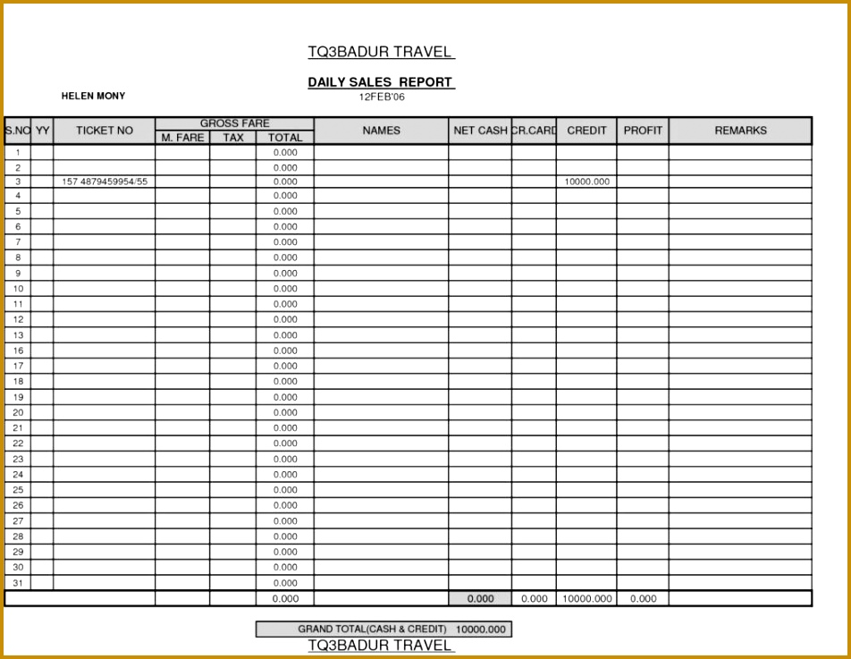 Product Marketing Report Sample Mickeles Minutes Taking Format Sales Call Report Template Free And Daily Sales Report Format Excel Free And Daily Sales Call 737952