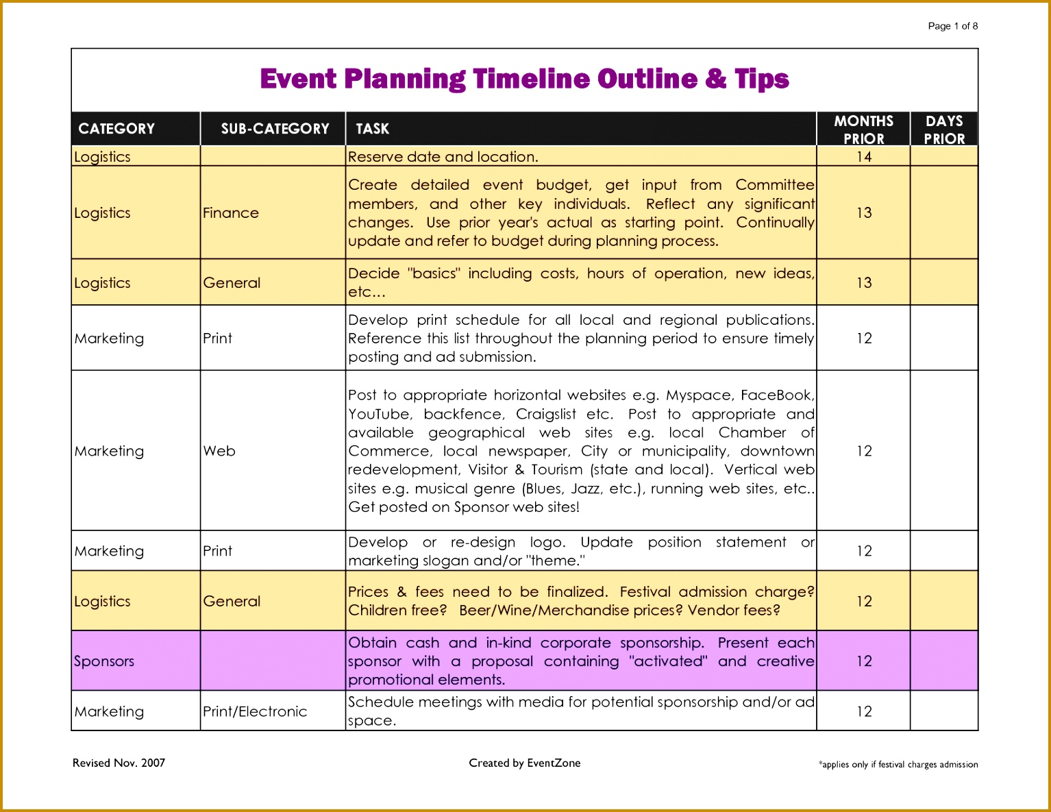 3 event planning timeline template commerce invoice how to make an