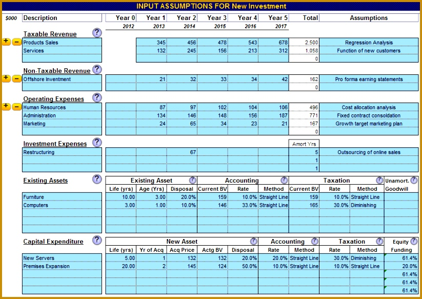 discounted cash flow analysis excel template - 5 discounted cash flow excel fabtemplatez