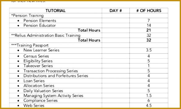 Employee Training Schedule Templates 7 Free Word Pdf Format regarding Employee Training Plan 353585