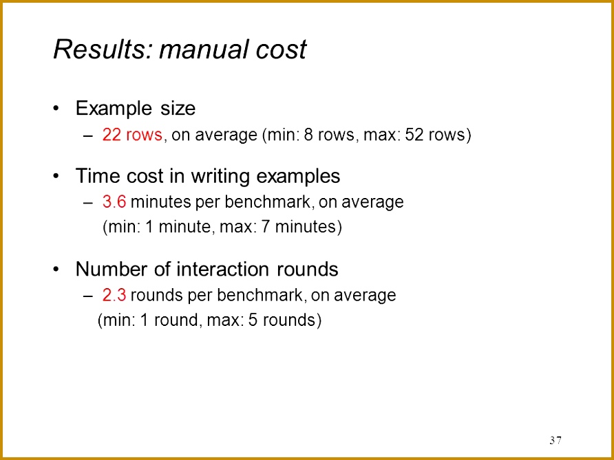 37 Results manual cost Example 669892