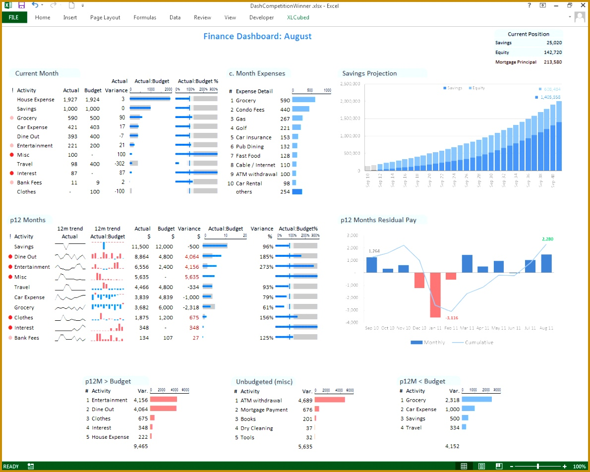 Excel Financial Dashboard Templates 03777 Creating An It Risk