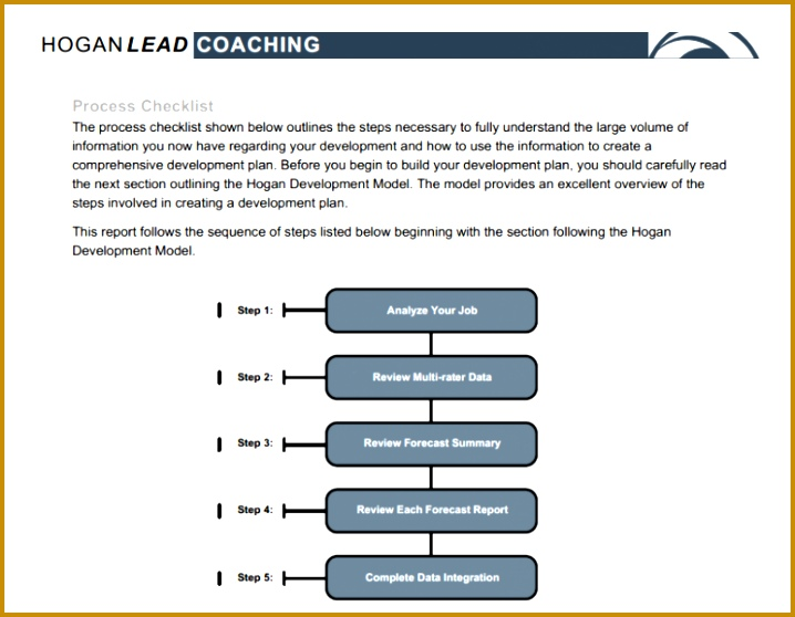 4 Executive Coaching Proposal Template Fabtemplatez
