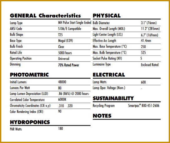 Product Specification Sheet Template 456544