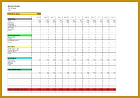 Financial Planning Templates Excel Free and 100 Business Financial Plan Template Excel Living Trust Builder 195279