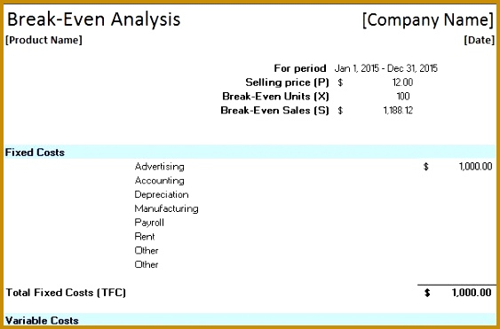 BreakEvenAnalysis JPG 371563