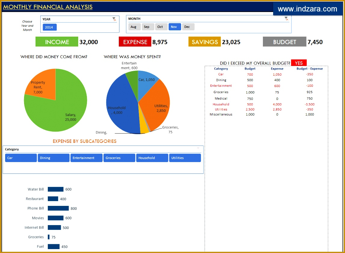 Personal Finance Manager Free Excel Template 8431147
