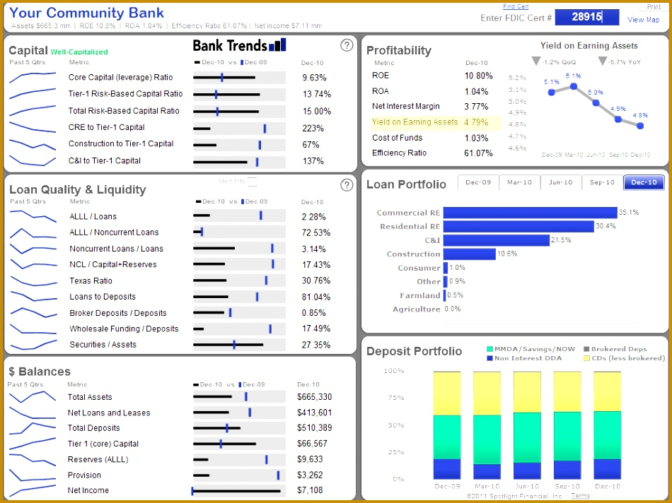 Financial Banking Dashboard 950712