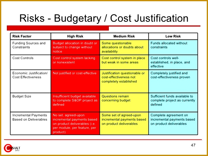 Cost Justification Template 677507