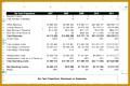 4 Financial Model Templates
