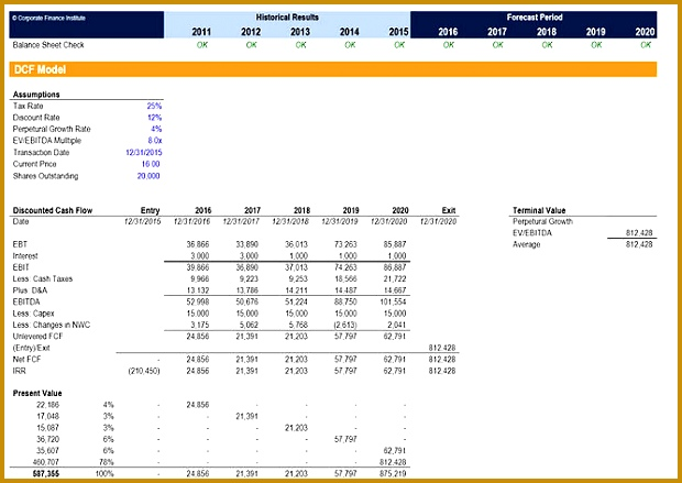 Discounted Cash Flow DCF Model 620439