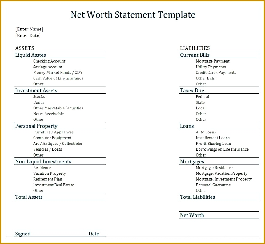 personal financial needs analysis template and free financial statement template 792861