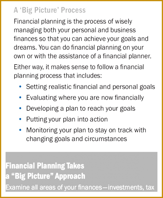 Small Business Financial Plan Template 678558