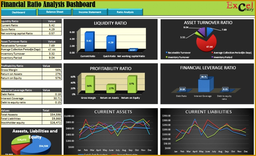 Financial Ratio Dashboard1 947—577 536880