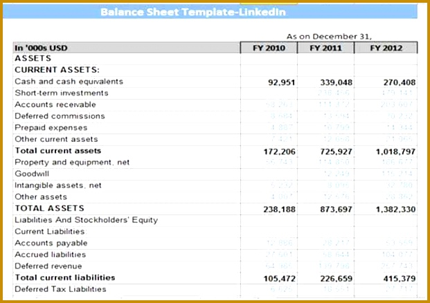ifrs financial statements format in excel and financial statement template xls 438621