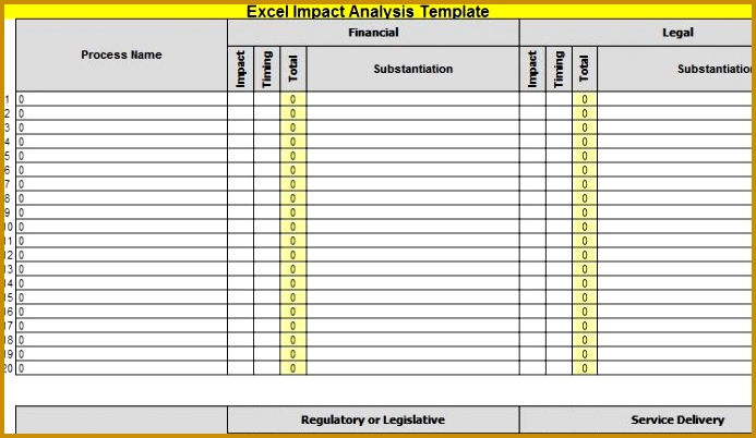 excel impact analysis template exceltemple excel · risk analysis template riskassessment free financial 402693