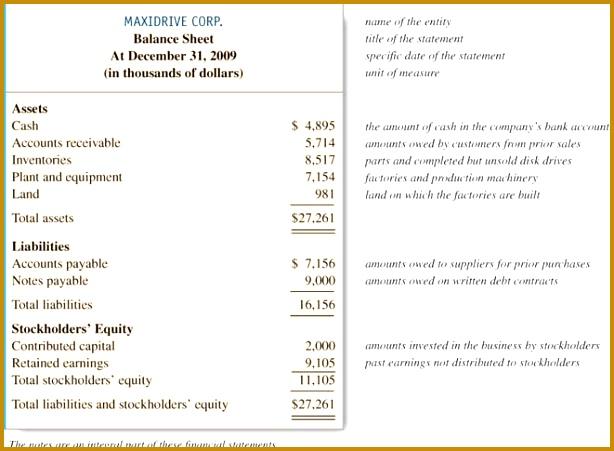 The Balance Sheet 451614