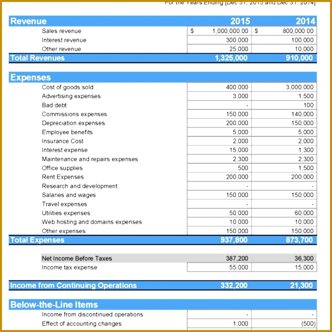 Permalink to Us Gaap Financial Statements Template 677677