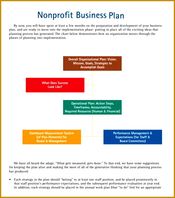 Non Profit Business Plan Template Free Download 655580