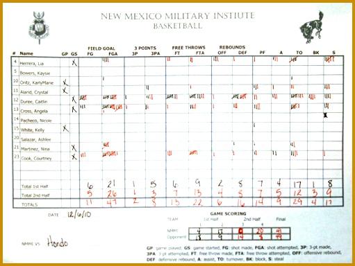 7 Football Stat Sheet Template Excel | FabTemplatez