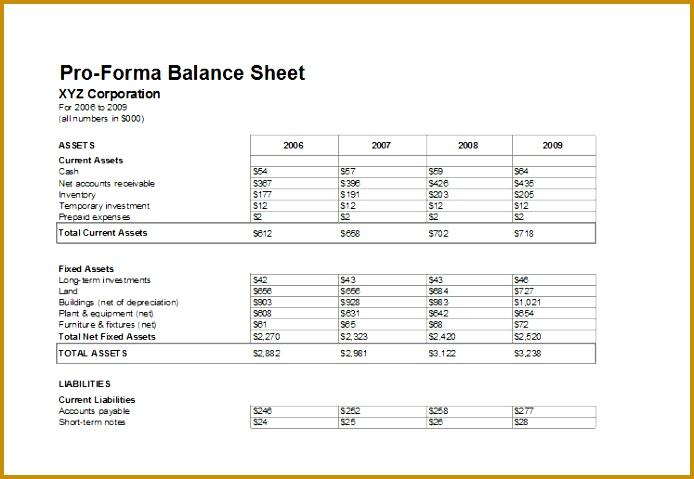 proforma balance sheet 694479