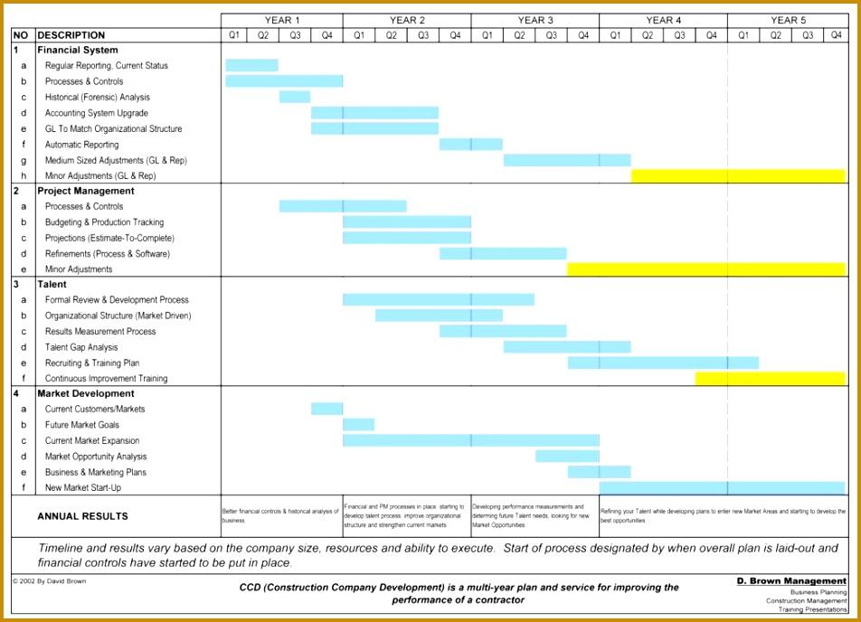 3 formal estimate template fabtemplatez