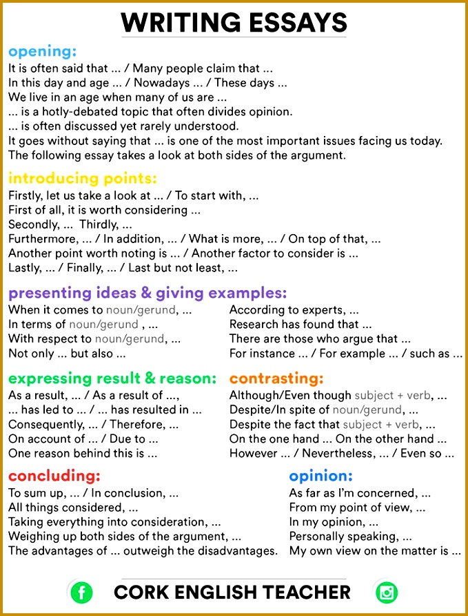 Formal Informal English Formal Writing Expressions Formal letter Practice For and Against essay 892679