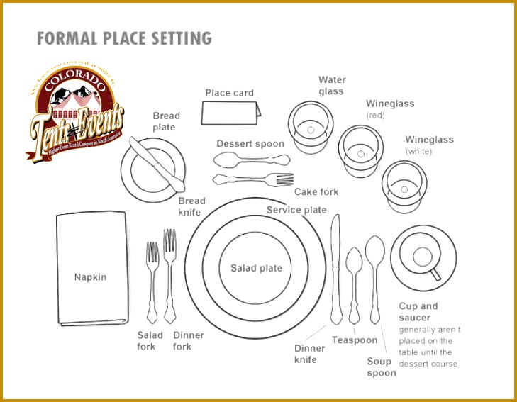 round table place settings 567729