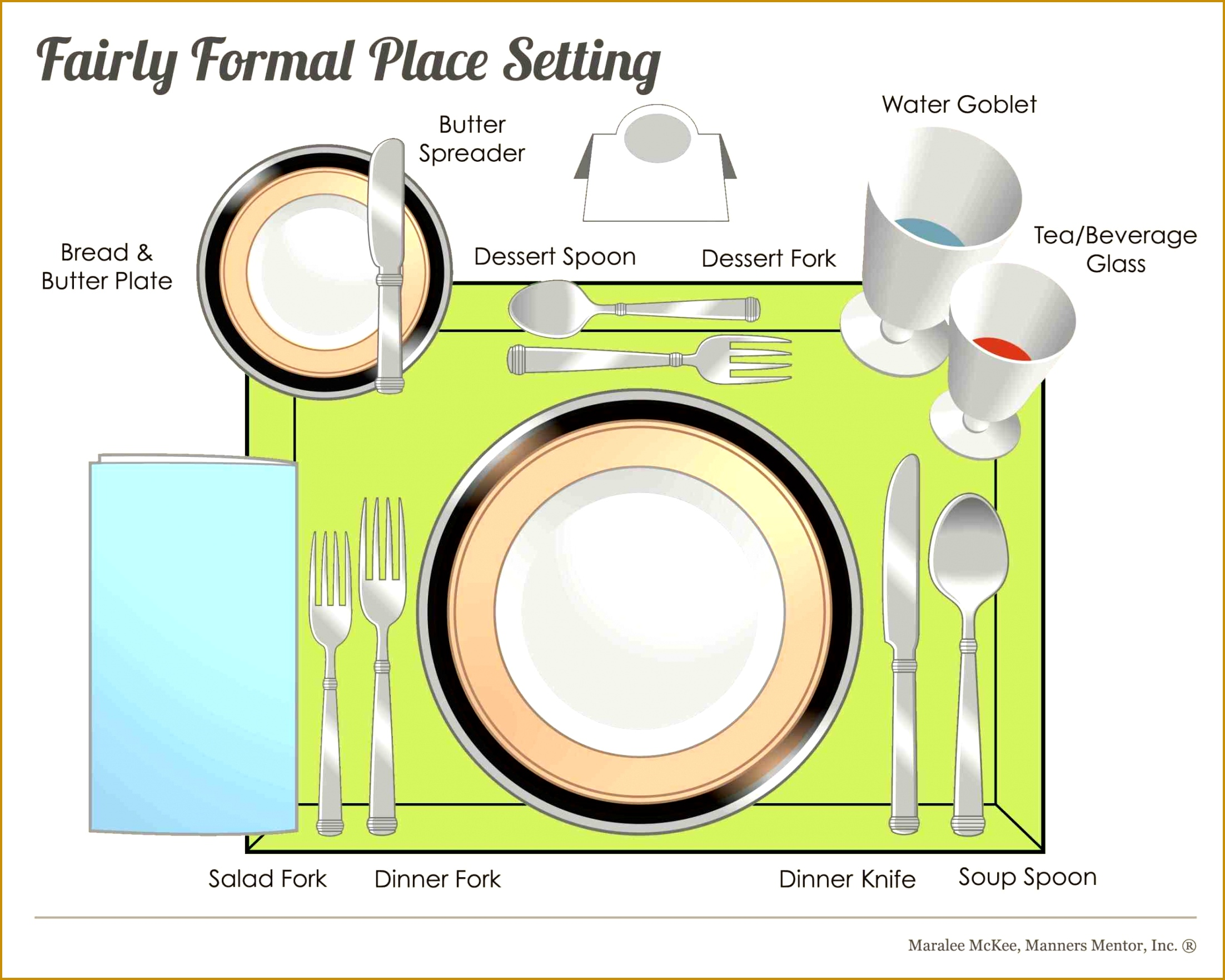 Place Setting Template floral watercolor hydrangea numbers set stock illustration formal place setting template tablescaping pinterest 17632204