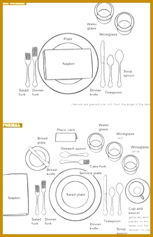 Table Setting Guide The Hopeless Housewife 340219